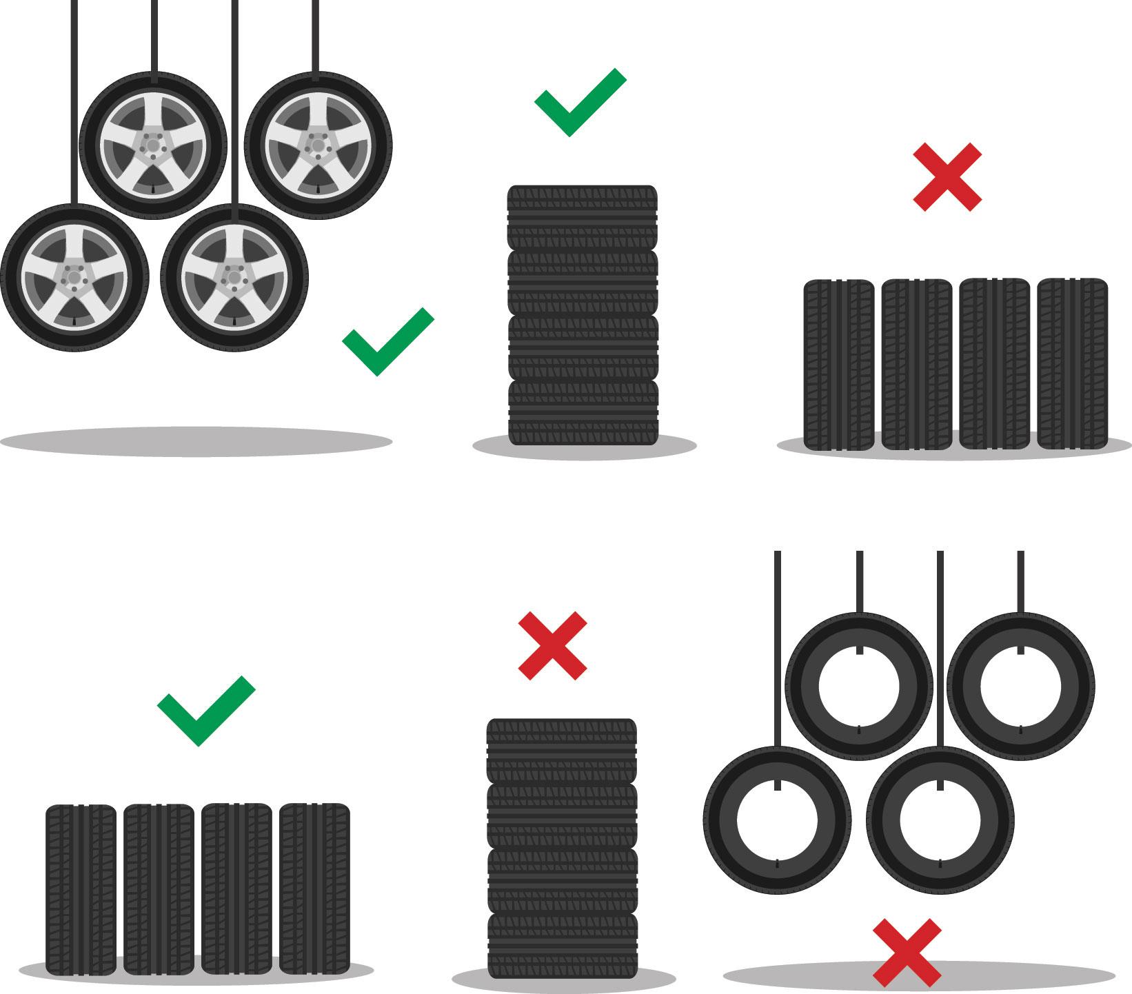 za očuvanje svojstava zimske gume ključno je i pravilno skladištenje