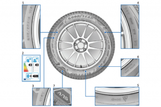 Što znače oznake na gumama?