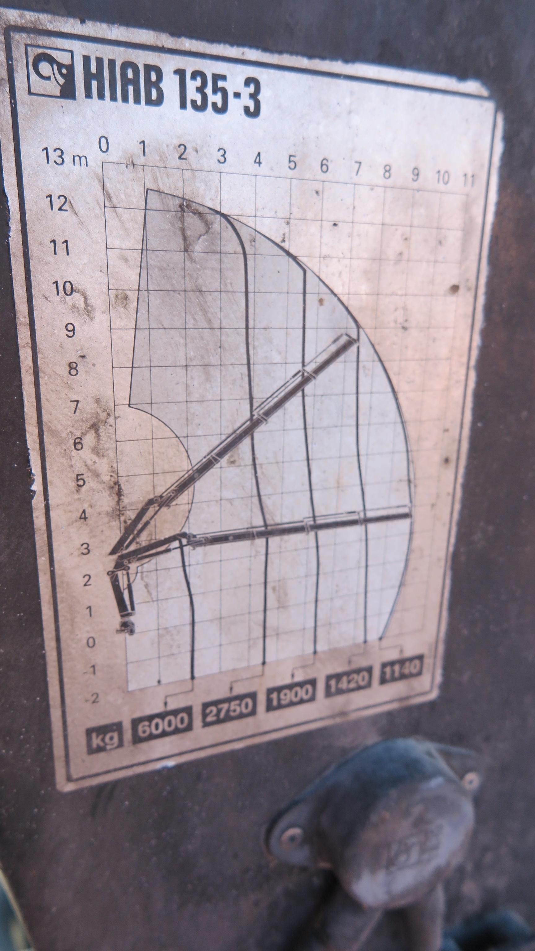 MAN 26.403 6x4 abrollkiper s kranom HIAB 135-3 6x4